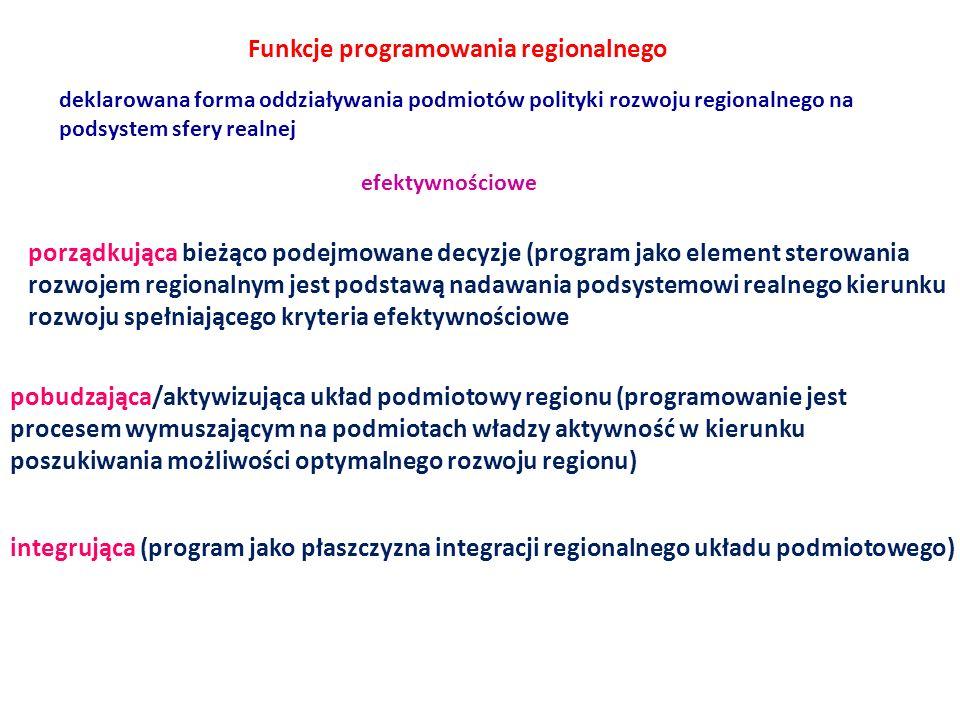 Funkcje programowania regionalnego deklarowana forma oddziaływania podmiotów polityki rozwoju regionalnego na podsystem sfery realnej efektywnościowe porządkująca bieżąco podejmowane decyzje (program jako element sterowania rozwojem regionalnym jest podstawą nadawania podsystemowi realnego kierunku rozwoju spełniającego kryteria efektywnościowe pobudzająca/aktywizująca układ podmiotowy regionu (programowanie jest procesem wymuszającym na podmiotach władzy aktywność w kierunku poszukiwania możliwości optymalnego rozwoju regionu) integrująca (program jako płaszczyzna integracji regionalnego układu podmiotowego)