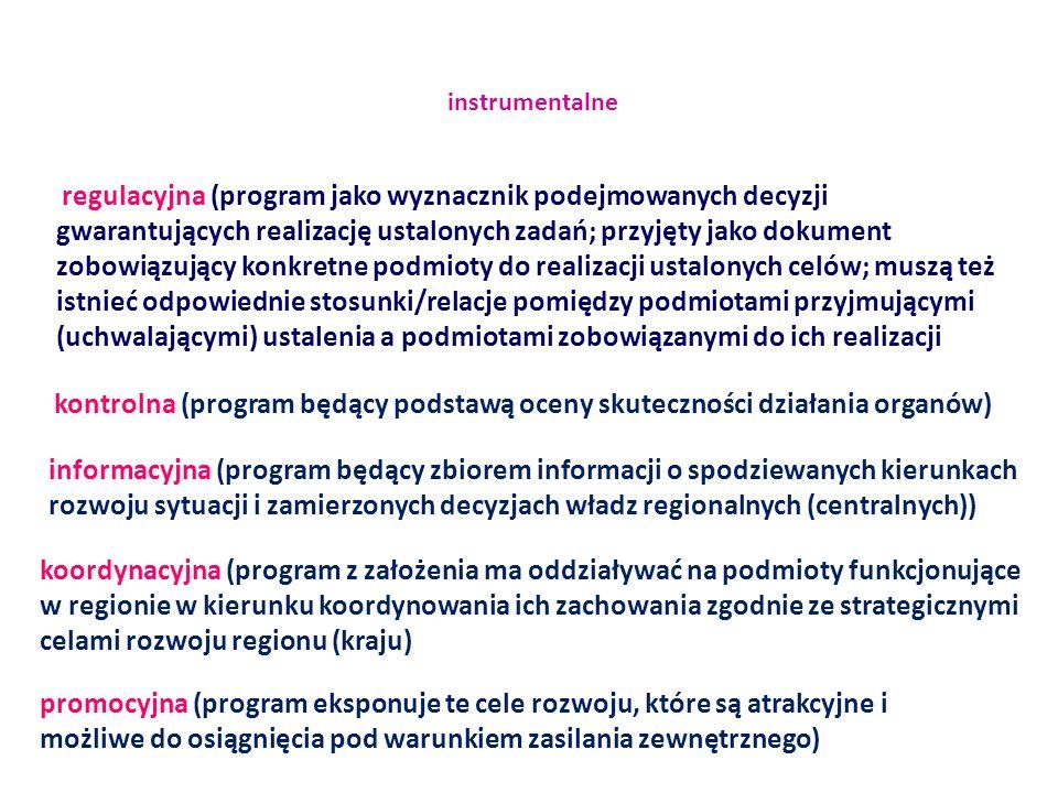 instrumentalne koordynacyjna (program z założenia ma oddziaływać na podmioty funkcjonujące w regionie w kierunku koordynowania ich zachowania zgodnie ze strategicznymi celami rozwoju regionu (kraju) regulacyjna (program jako wyznacznik podejmowanych decyzji gwarantujących realizację ustalonych zadań; przyjęty jako dokument zobowiązujący konkretne podmioty do realizacji ustalonych celów; muszą też istnieć odpowiednie stosunki/relacje pomiędzy podmiotami przyjmującymi (uchwalającymi) ustalenia a podmiotami zobowiązanymi do ich realizacji kontrolna (program będący podstawą oceny skuteczności działania organów) informacyjna (program będący zbiorem informacji o spodziewanych kierunkach rozwoju sytuacji i zamierzonych decyzjach władz regionalnych (centralnych)) promocyjna (program eksponuje te cele rozwoju, które są atrakcyjne i możliwe do osiągnięcia pod warunkiem zasilania zewnętrznego)
