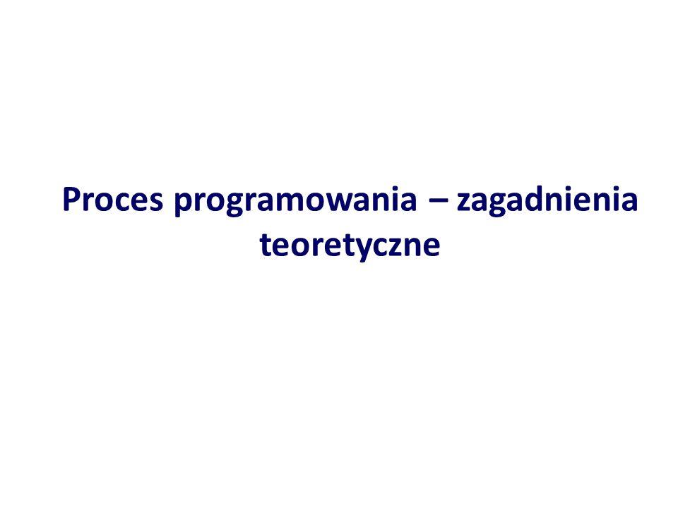 Proces programowania – zagadnienia teoretyczne