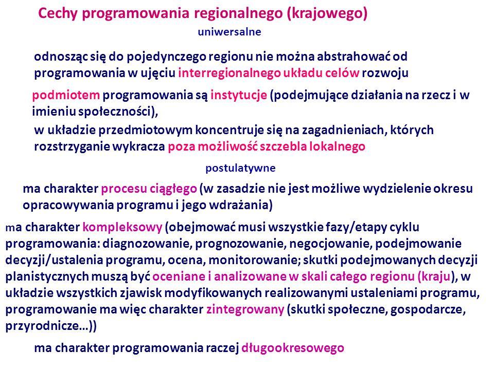 Cele programowania regionalnego (krajowego) uzasadnianie określonej formy oprzyrządowania polityki rozwoju regionalnego (kraju) tworzenie warunków sprzyjających ekspansji podmiotów gospodarczych bezpośredni interwencjonizm w zjawiska, których zmiana jest w stosunku do pojedynczego podmiotu składową wyższego rzędu w rozwoju systemu gospodarczego regionu (kraju) (np.