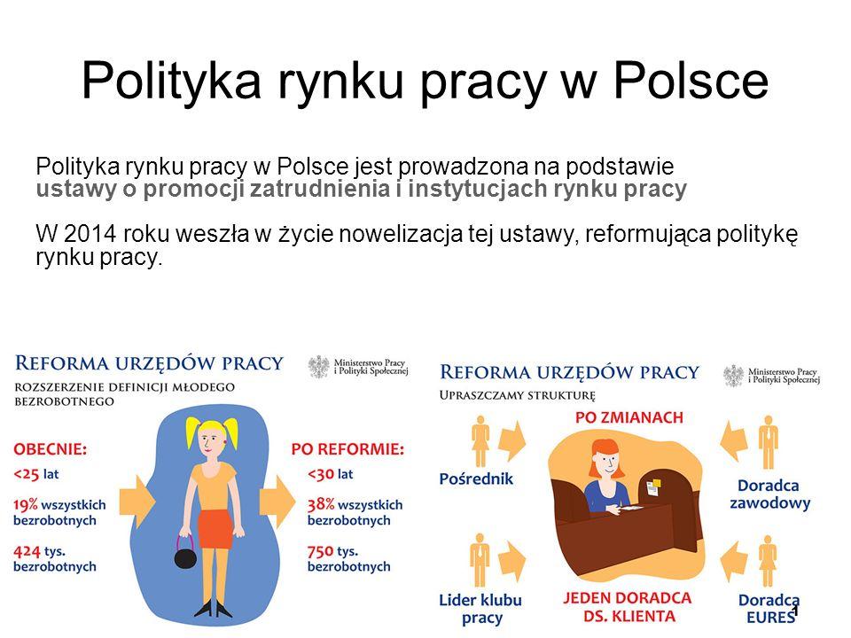 Polityka rynku pracy w Polsce 1 Polityka rynku pracy w Polsce jest prowadzona na podstawie ustawy o promocji zatrudnienia i instytucjach rynku pracy W