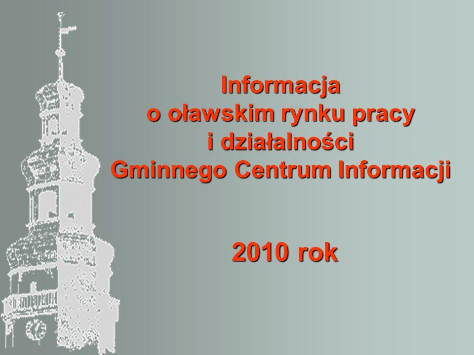 Informacja o oławskim rynku pracy i działalności Gminnego Centrum Informacji 2010 rok 2010 rok