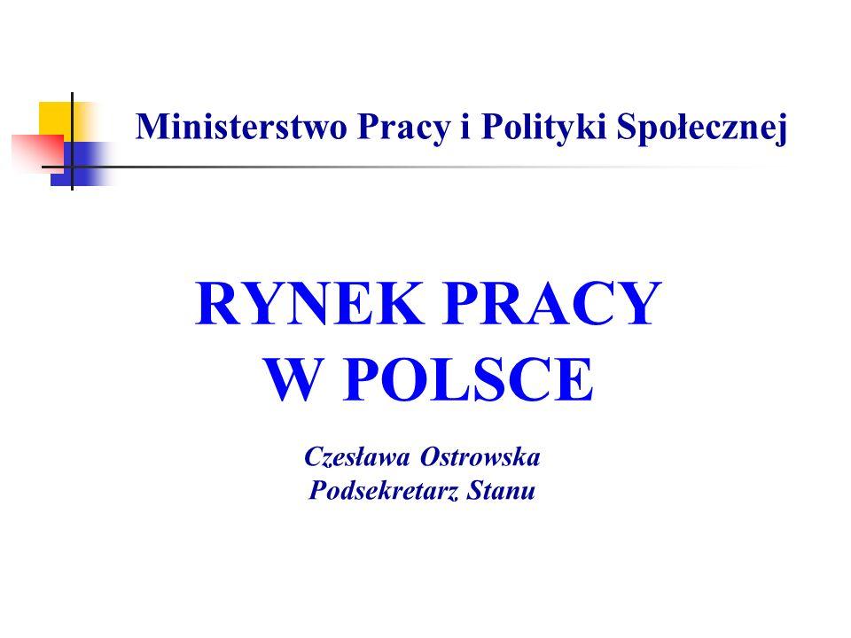 RYNEK PRACY W POLSCE Ministerstwo Pracy i Polityki Społecznej Czesława Ostrowska Podsekretarz Stanu