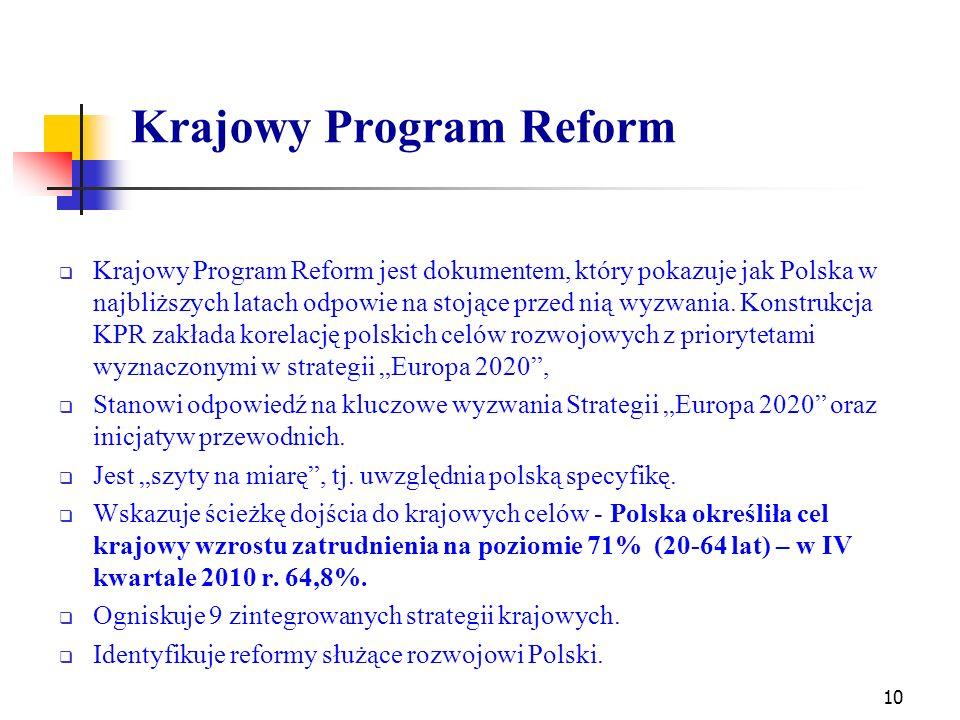 Krajowy Program Reform  Krajowy Program Reform jest dokumentem, który pokazuje jak Polska w najbliższych latach odpowie na stojące przed nią wyzwania