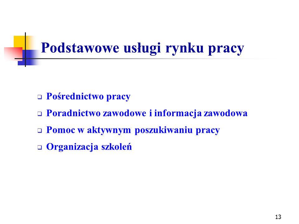 Podstawowe usługi rynku pracy  Pośrednictwo pracy  Poradnictwo zawodowe i informacja zawodowa  Pomoc w aktywnym poszukiwaniu pracy  Organizacja szkoleń 13
