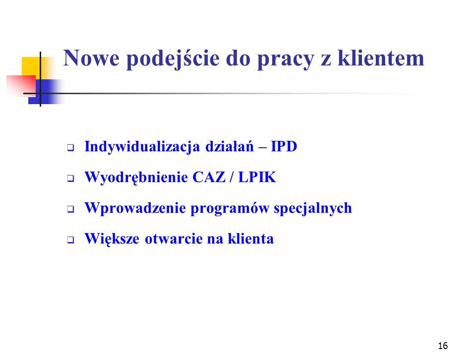 Nowe podejście do pracy z klientem  Indywidualizacja działań – IPD  Wyodrębnienie CAZ / LPIK  Wprowadzenie programów specjalnych  Większe otwarcie