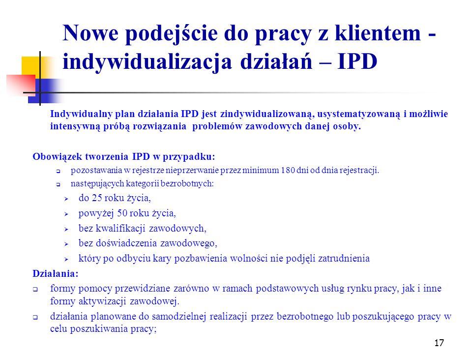 Nowe podejście do pracy z klientem - indywidualizacja działań – IPD 17 Indywidualny plan działania IPD jest zindywidualizowaną, usystematyzowaną i możliwie intensywną próbą rozwiązania problemów zawodowych danej osoby.
