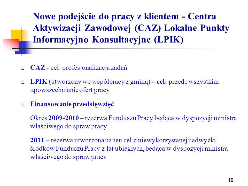 Nowe podejście do pracy z klientem - Centra Aktywizacji Zawodowej (CAZ) Lokalne Punkty Informacyjno Konsultacyjne (LPIK)  CAZ - cel: profesjonalizacja zadań  LPIK (utworzony we współpracy z gminą) – cel: przede wszystkim upowszechnianie ofert pracy  Finansowanie przedsięwzięć Okres 2009-2010 – rezerwa Funduszu Pracy będąca w dyspozycji ministra właściwego do spraw pracy 2011 – rezerwa utworzona na ten cel z niewykorzystanej nadwyżki środków Funduszu Pracy z lat ubiegłych, będąca w dyspozycji ministra właściwego do spraw pracy 18