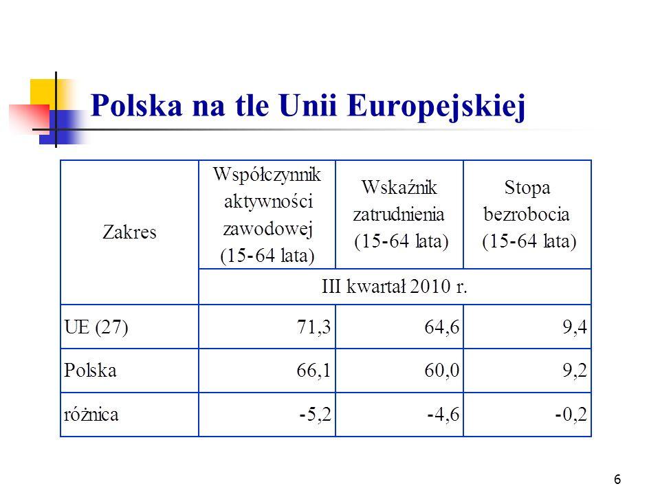 Polska na tle Unii Europejskiej 6