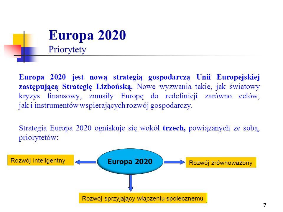 Europa 2020 Priorytety Europa 2020 jest nową strategią gospodarczą Unii Europejskiej zastępującą Strategię Lizbońską. Nowe wyzwania takie, jak światow