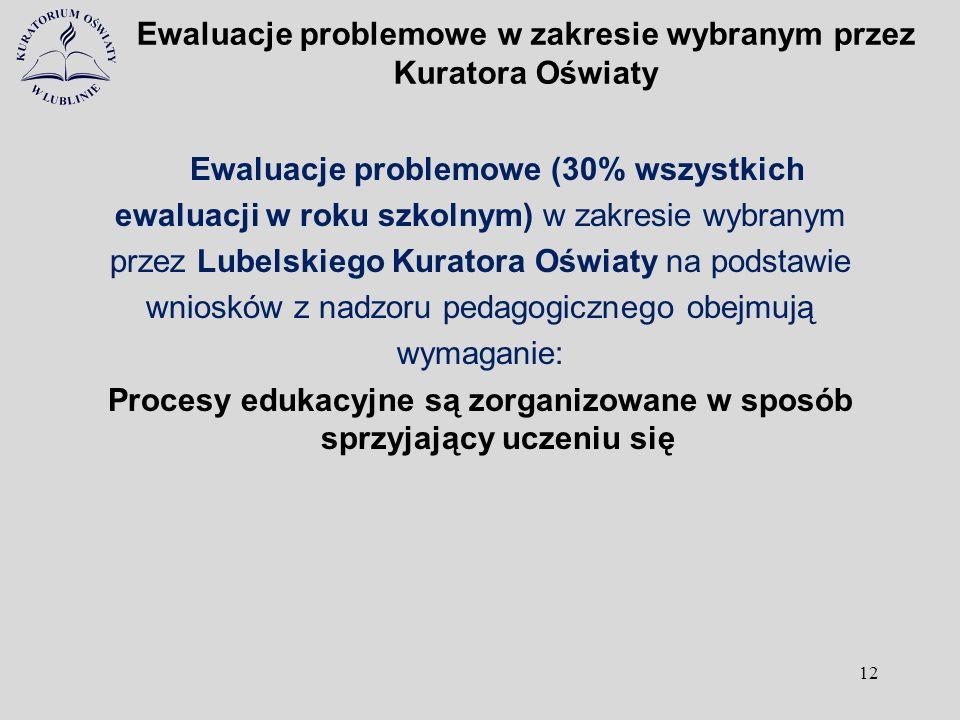 Ewaluacje problemowe w zakresie wybranym przez Kuratora Oświaty Ewaluacje problemowe (30% wszystkich ewaluacji w roku szkolnym) w zakresie wybranym pr