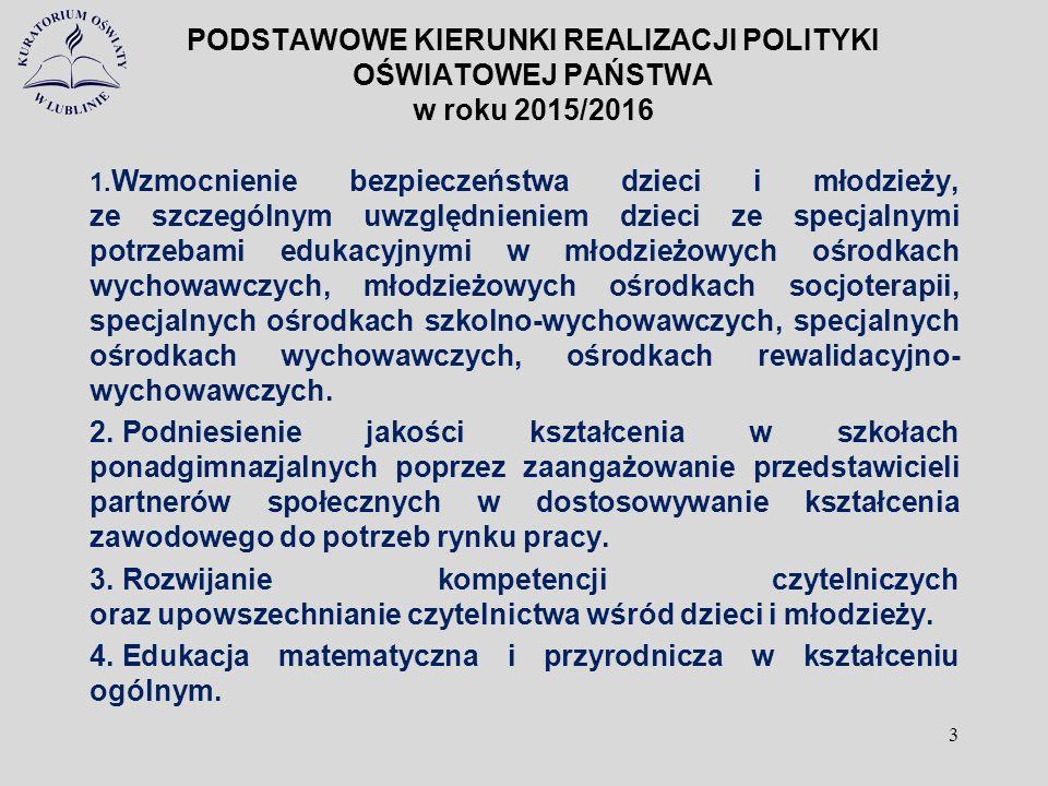 PODSTAWOWE KIERUNKI REALIZACJI POLITYKI OŚWIATOWEJ PAŃSTWA w roku 2015/2016 Minister Edukacji Narodowej ogłosiła rok szk.