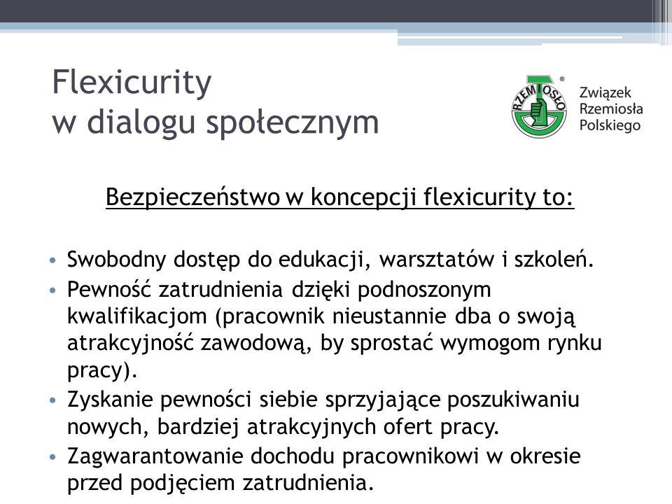 Flexicurity w dialogu społecznym Bezpieczeństwo w koncepcji flexicurity to: Swobodny dostęp do edukacji, warsztatów i szkoleń.