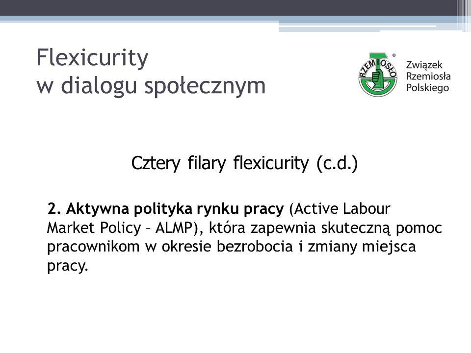 Flexicurity w dialogu społecznym Cztery filary flexicurity (c.d.) 2.