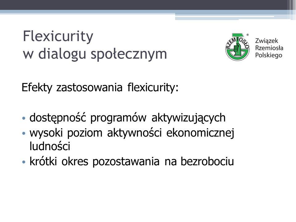 Flexicurity w dialogu społecznym Efekty zastosowania flexicurity: dostępność programów aktywizujących wysoki poziom aktywności ekonomicznej ludności krótki okres pozostawania na bezrobociu