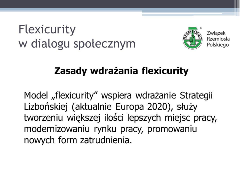 """Flexicurity w dialogu społecznym Zasady wdrażania flexicurity Model """"flexicurity wspiera wdrażanie Strategii Lizbońskiej (aktualnie Europa 2020), służy tworzeniu większej ilości lepszych miejsc pracy, modernizowaniu rynku pracy, promowaniu nowych form zatrudnienia."""