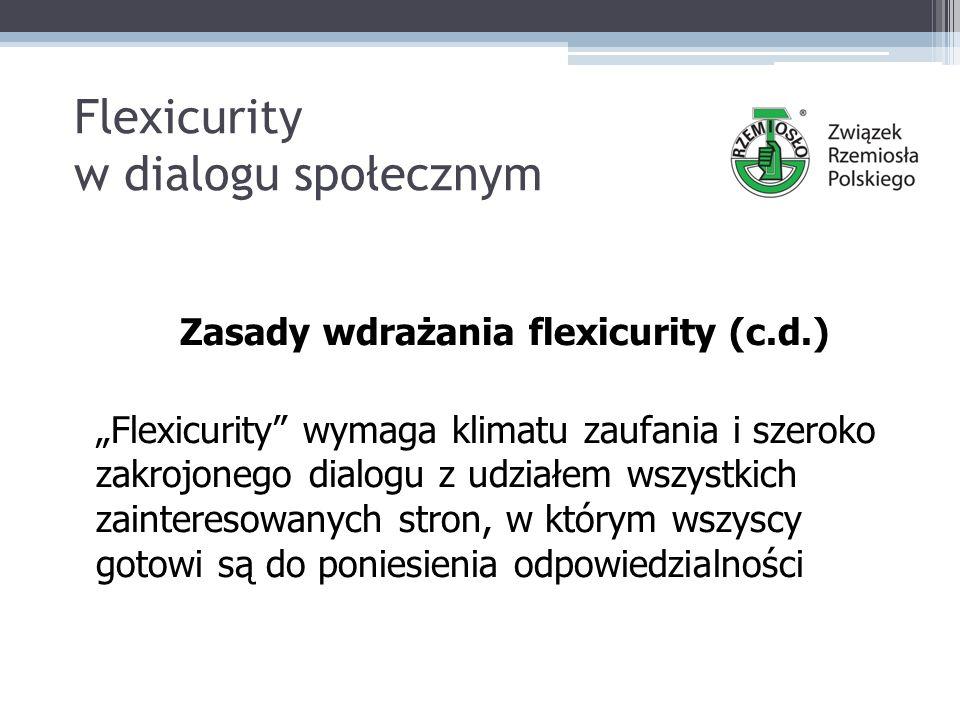 """Flexicurity w dialogu społecznym Zasady wdrażania flexicurity (c.d.) """"Flexicurity wymaga klimatu zaufania i szeroko zakrojonego dialogu z udziałem wszystkich zainteresowanych stron, w którym wszyscy gotowi są do poniesienia odpowiedzialności"""