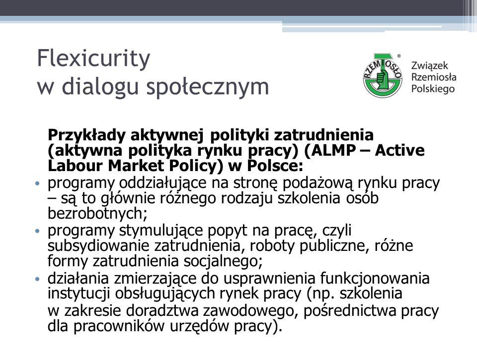 Flexicurity w dialogu społecznym Przykłady aktywnej polityki zatrudnienia (aktywna polityka rynku pracy) (ALMP – Active Labour Market Policy) w Polsce: programy oddziałujące na stronę podażową rynku pracy – są to głównie różnego rodzaju szkolenia osób bezrobotnych; programy stymulujące popyt na pracę, czyli subsydiowanie zatrudnienia, roboty publiczne, różne formy zatrudnienia socjalnego; działania zmierzające do usprawnienia funkcjonowania instytucji obsługujących rynek pracy (np.