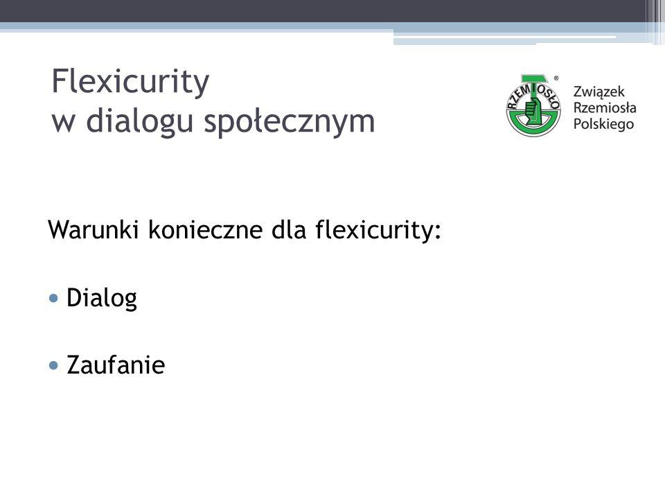 Flexicurity w dialogu społecznym Warunki konieczne dla flexicurity: Dialog Zaufanie