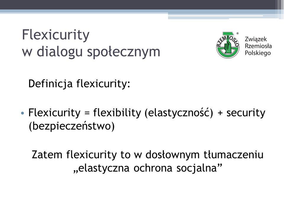 Flexicurity w dialogu społecznym Definicja flexicurity (c.d.): Flexicurity to pogodzenie aktywności zawodowej z życiem rodzinnym, który ułatwia karierę na rynku pracy.