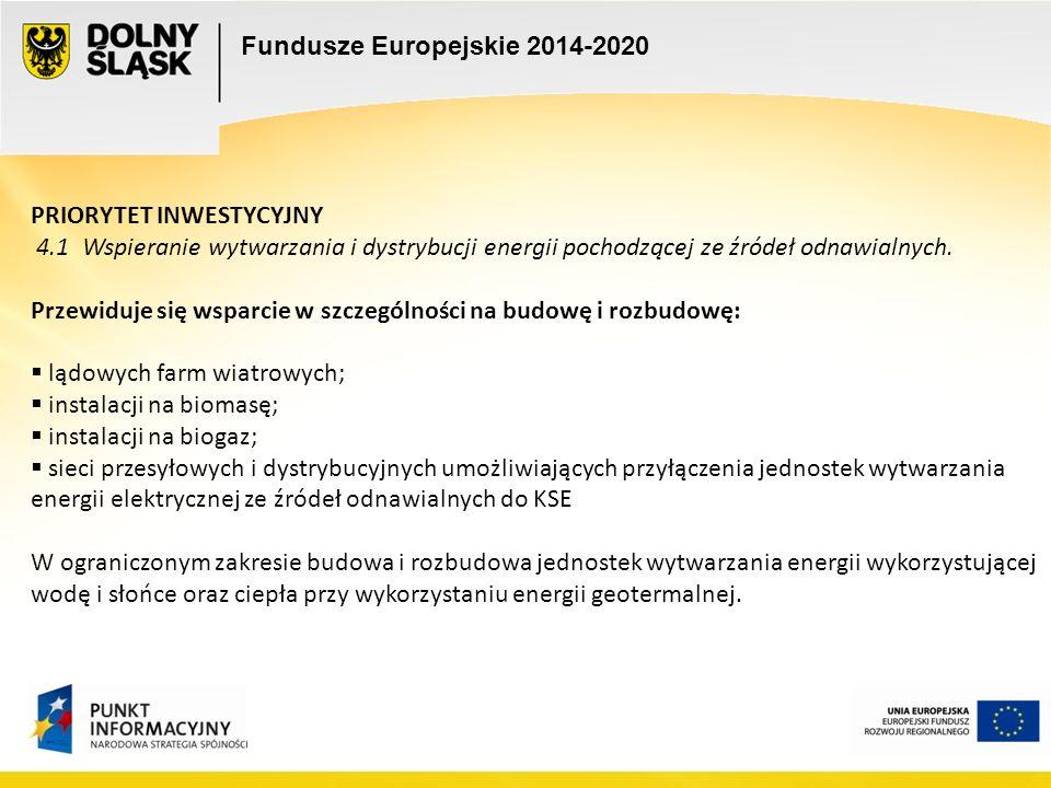 Fundusze Europejskie 2014-2020 PRIORYTET INWESTYCYJNY 4.1 Wspieranie wytwarzania i dystrybucji energii pochodzącej ze źródeł odnawialnych.