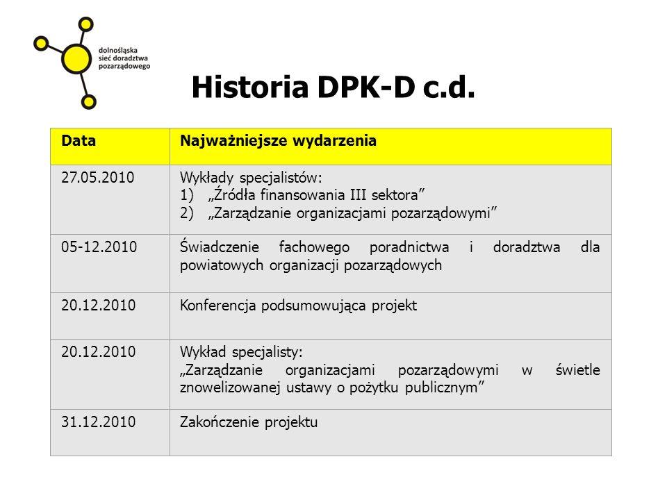 Historia DPK-D c.d.
