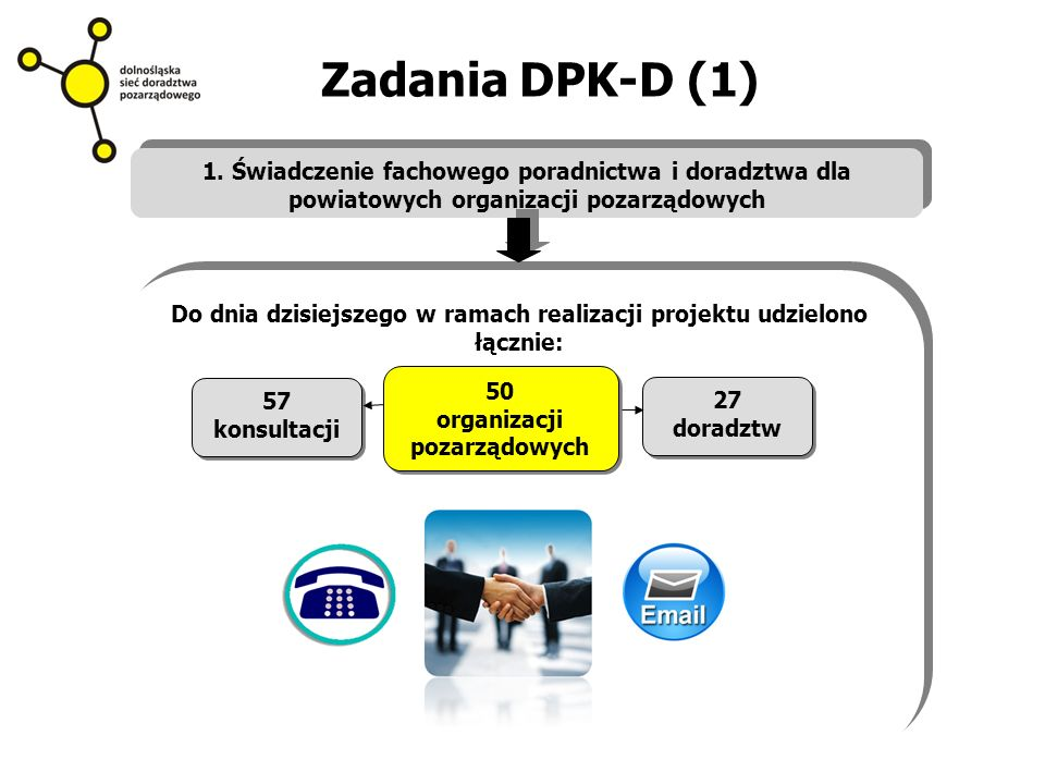 Zadania DPK-D (1) 1.