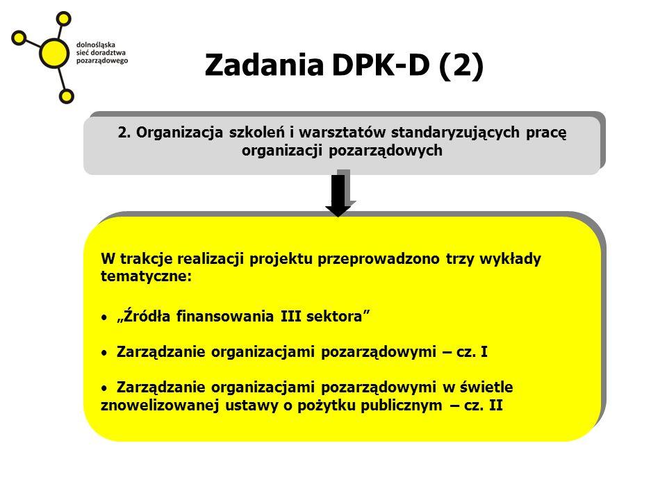 Zadania DPK-D (2) 2.