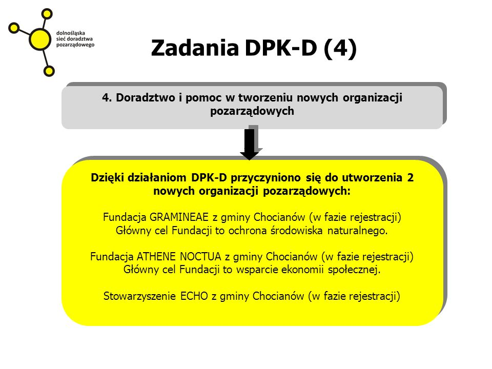 Zadania DPK-D (4) 4.
