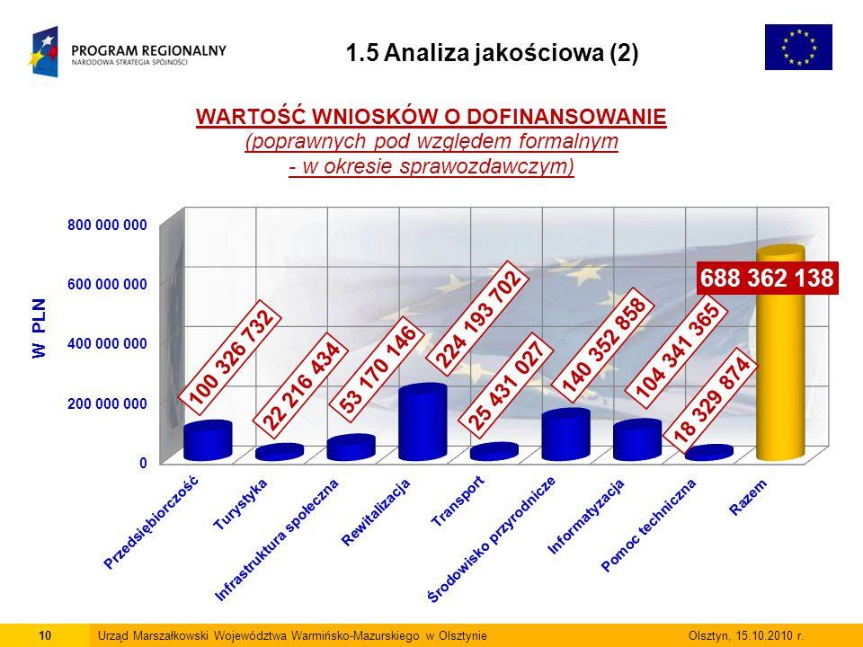 10Urząd Marszałkowski Województwa Warmińsko-Mazurskiego w Olsztynie Olsztyn, 15.10.2010 r.