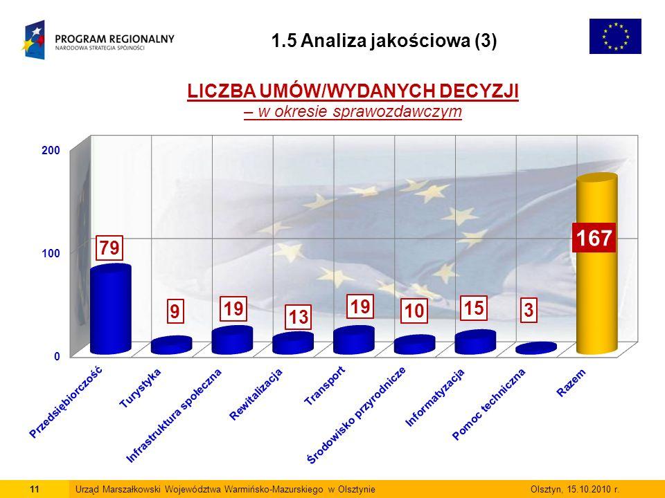 11Urząd Marszałkowski Województwa Warmińsko-Mazurskiego w Olsztynie Olsztyn, 15.10.2010 r.