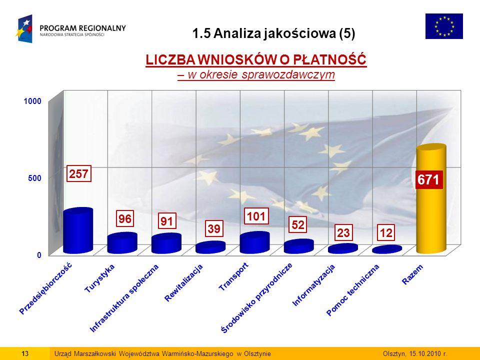 13Urząd Marszałkowski Województwa Warmińsko-Mazurskiego w Olsztynie Olsztyn, 15.10.2010 r.