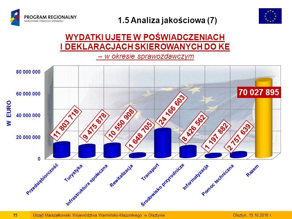 15Urząd Marszałkowski Województwa Warmińsko-Mazurskiego w Olsztynie Olsztyn, 15.10.2010 r.