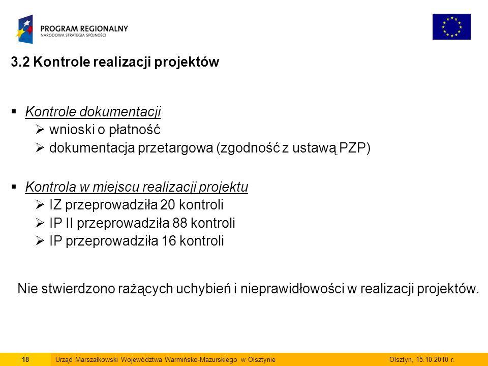 3.2 Kontrole realizacji projektów  Kontrole dokumentacji  wnioski o płatność  dokumentacja przetargowa (zgodność z ustawą PZP)  Kontrola w miejscu realizacji projektu  IZ przeprowadziła 20 kontroli  IP II przeprowadziła 88 kontroli  IP przeprowadziła 16 kontroli 18Urząd Marszałkowski Województwa Warmińsko-Mazurskiego w Olsztynie Olsztyn, 15.10.2010 r.