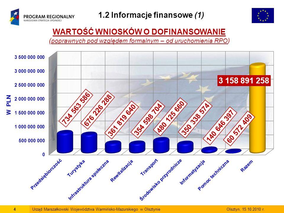 4Urząd Marszałkowski Województwa Warmińsko-Mazurskiego w Olsztynie Olsztyn, 15.10.2010 r.