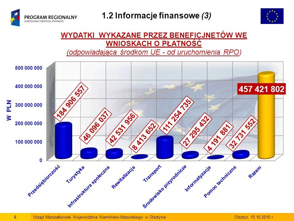 6Urząd Marszałkowski Województwa Warmińsko-Mazurskiego w Olsztynie Olsztyn, 15.10.2010 r.