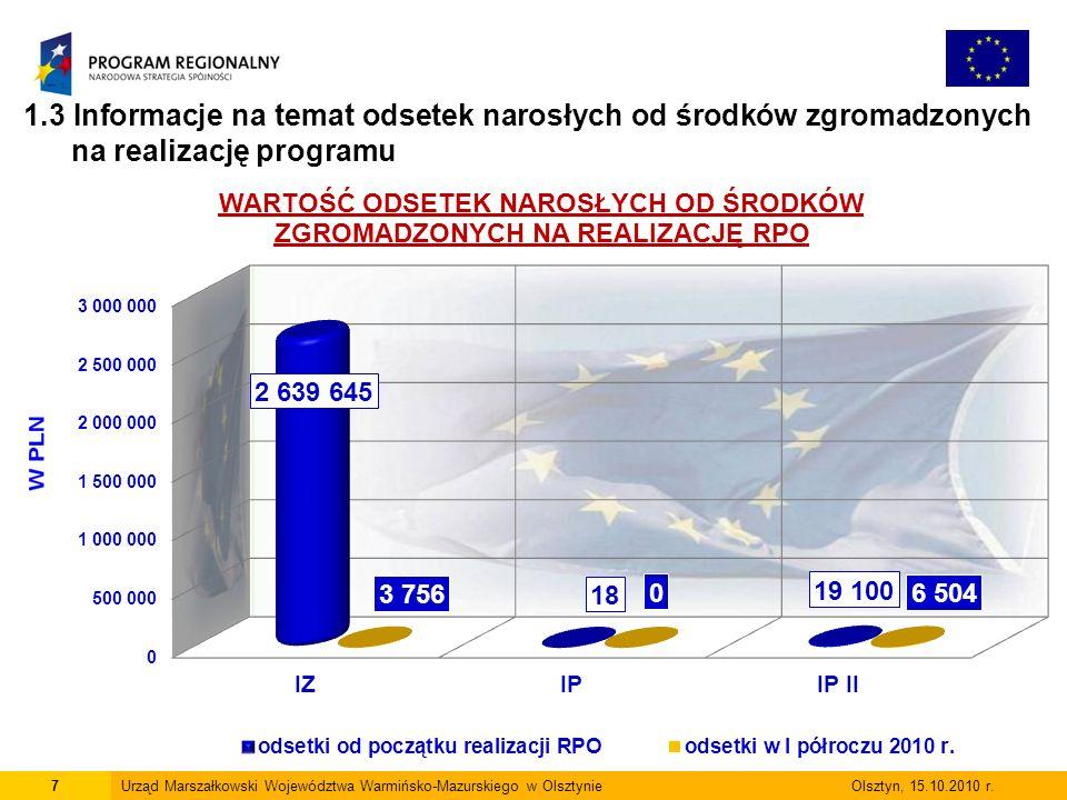 7Urząd Marszałkowski Województwa Warmińsko-Mazurskiego w Olsztynie Olsztyn, 15.10.2010 r.