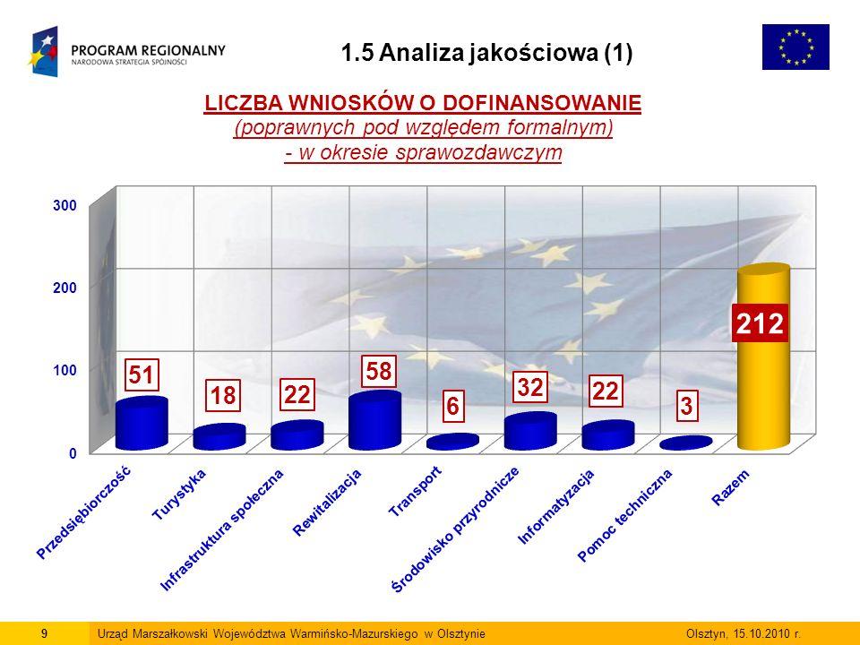 9Urząd Marszałkowski Województwa Warmińsko-Mazurskiego w Olsztynie Olsztyn, 15.10.2010 r.