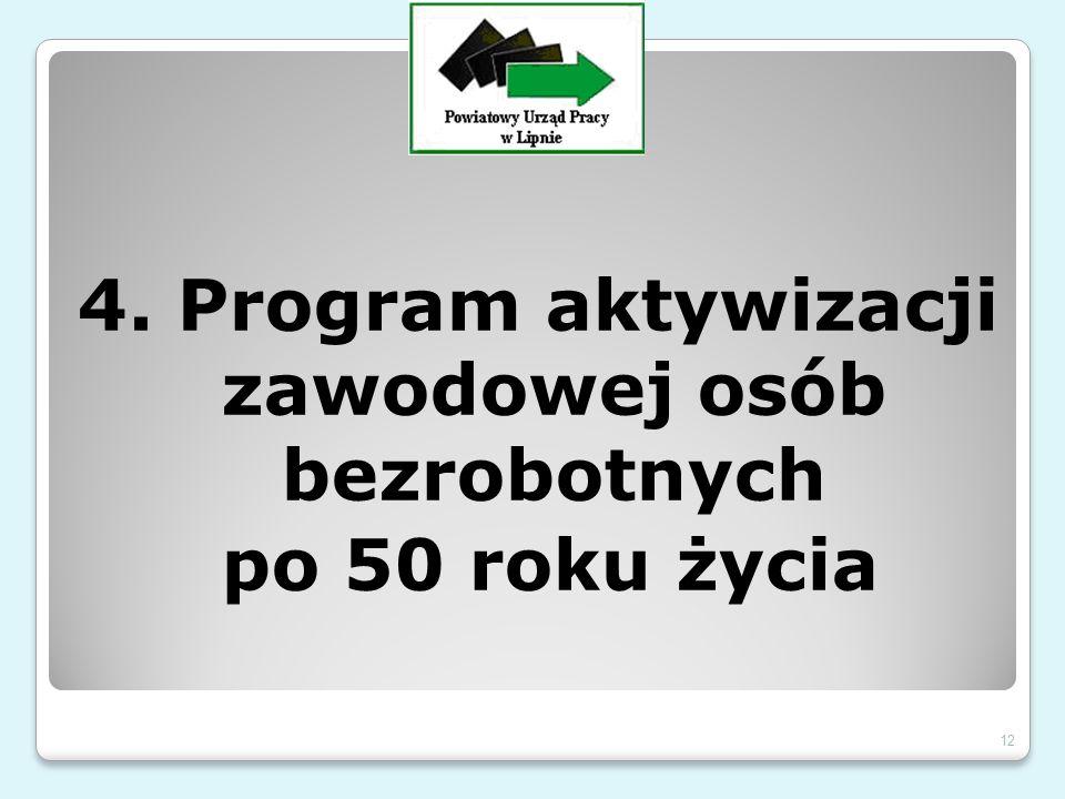 4. Program aktywizacji zawodowej osób bezrobotnych po 50 roku życia 12