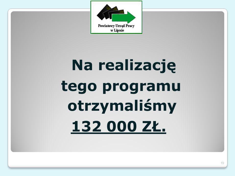 Na realizację tego programu otrzymaliśmy 132 000 ZŁ. 19