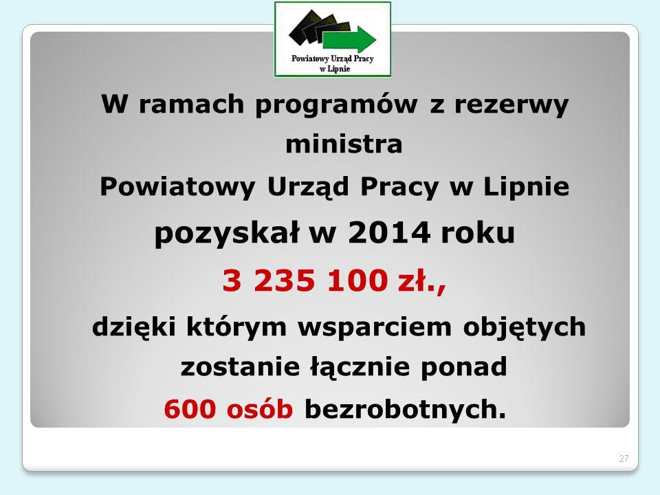 W ramach programów z rezerwy ministra Powiatowy Urząd Pracy w Lipnie pozyskał w 2014 roku 3 235 100 zł., dzięki którym wsparciem objętych zostanie łącznie ponad 600 osób bezrobotnych.