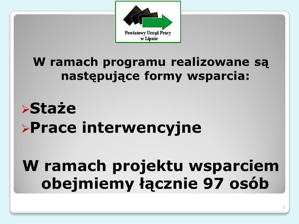 W ramach programu realizowane są następujące formy wsparcia:  Staże  Prace interwencyjne W ramach projektu wsparciem obejmiemy łącznie 97 osób 5
