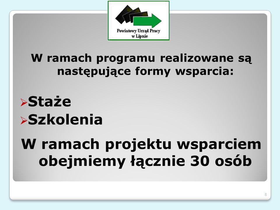 W ramach programu realizowane są następujące formy wsparcia:  Staże  Szkolenia W ramach projektu wsparciem obejmiemy łącznie 30 osób 8