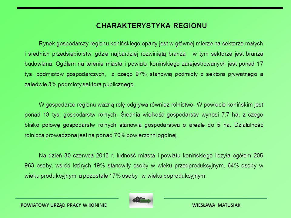 POWIATOWY URZĄD PRACY W KONINIEWIESŁAWA MATUSIAK CHARAKTERYSTYKA REGIONU Rynek gospodarczy regionu konińskiego oparty jest w głównej mierze na sektorz