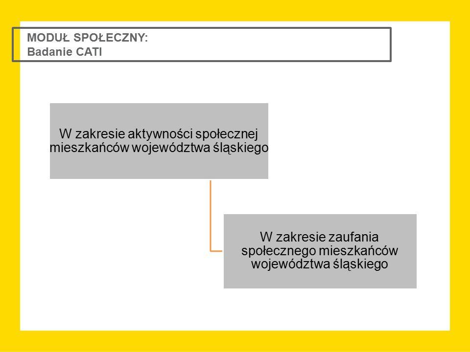 MODUŁ SPOŁECZNY: Badanie CATI W zakresie aktywności społecznej mieszkańców województwa śląskiego W zakresie zaufania społecznego mieszkańców województ