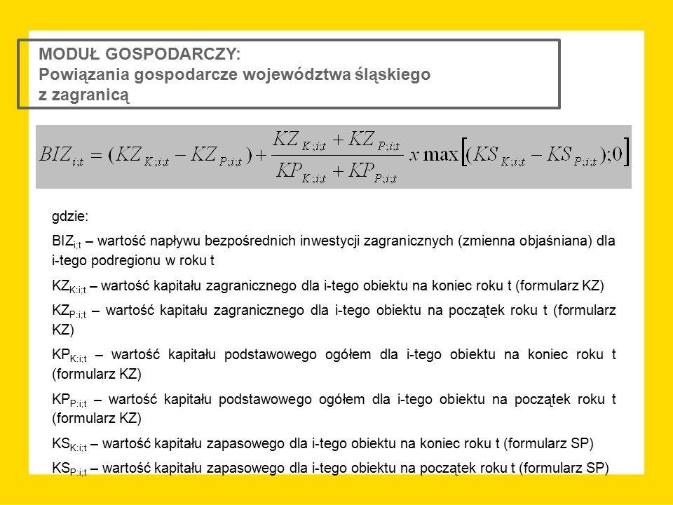 MODUŁ GOSPODARCZY: Powiązania gospodarcze województwa śląskiego z zagranicą gdzie: BIZ i;t – wartość napływu bezpośrednich inwestycji zagranicznych (z