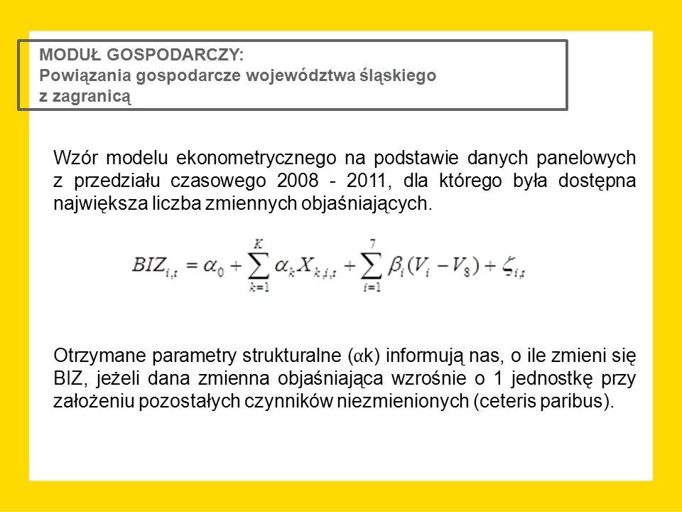 MODUŁ GOSPODARCZY: Powiązania gospodarcze województwa śląskiego z zagranicą