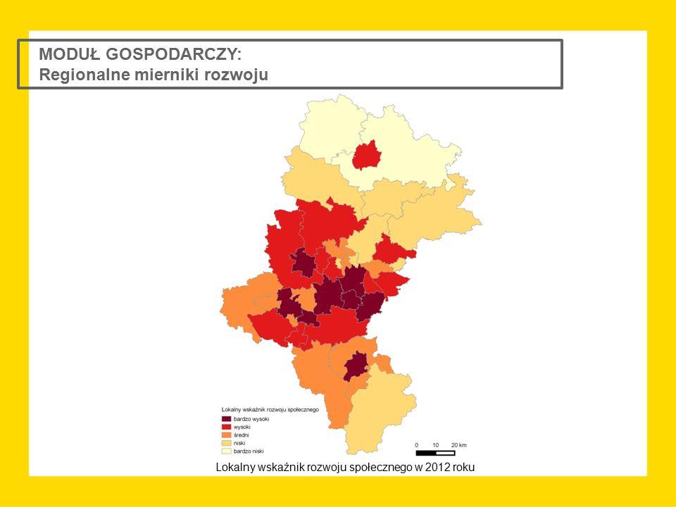 MODUŁ GOSPODARCZY: Regionalne mierniki rozwoju Lokalny wskaźnik rozwoju społecznego w 2012 roku