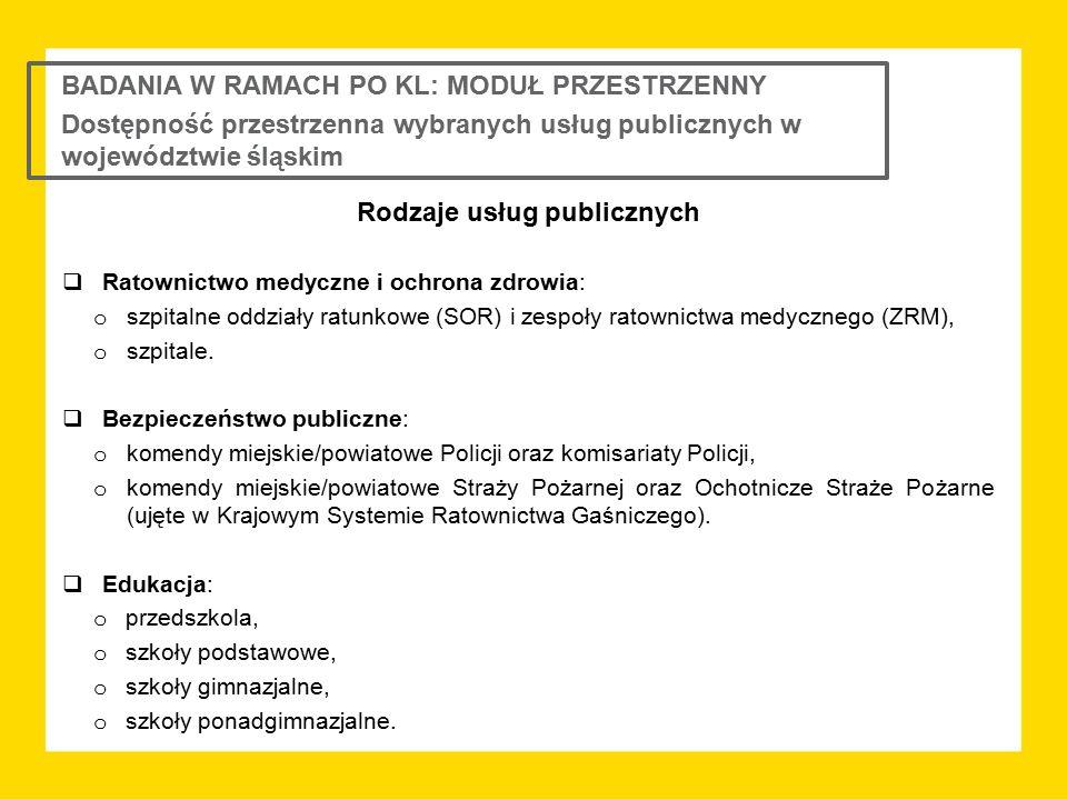 BADANIA W RAMACH PO KL: MODUŁ PRZESTRZENNY Dostępność przestrzenna wybranych usług publicznych w województwie śląskim Rodzaje usług publicznych  Rato