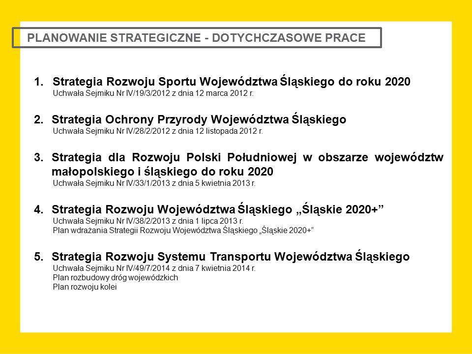 PLANOWANIE STRATEGICZNE - DOTYCHCZASOWE PRACE 1.Strategia Rozwoju Sportu Województwa Śląskiego do roku 2020 Uchwała Sejmiku Nr IV/19/3/2012 z dnia 12